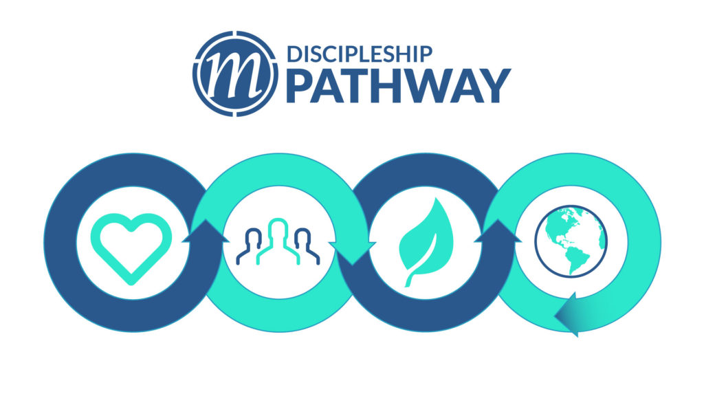 Discipleshippathway1920x1080 website 1024x576