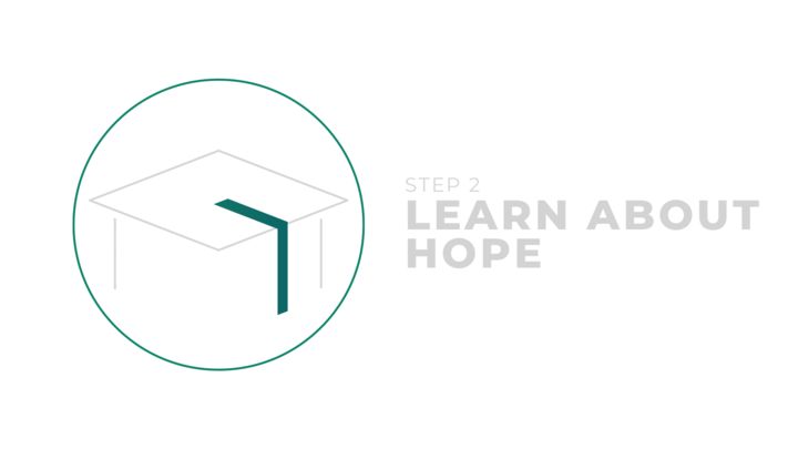 Step 2: Learn About Hope logo image
