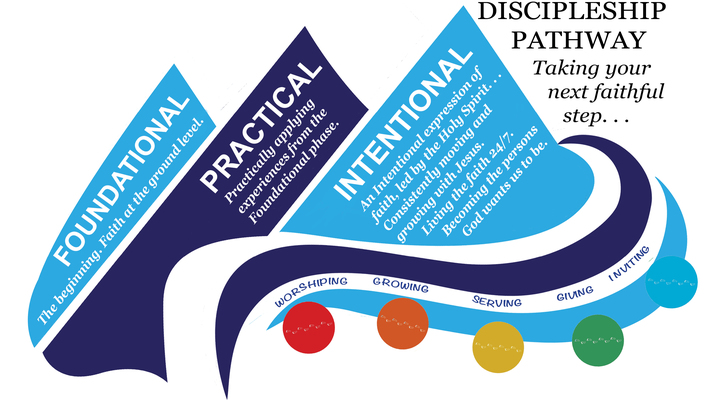 Discipleship Pathway Class logo image