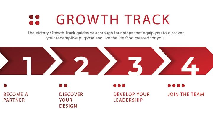 Growth Track: September:Tuesdays logo image