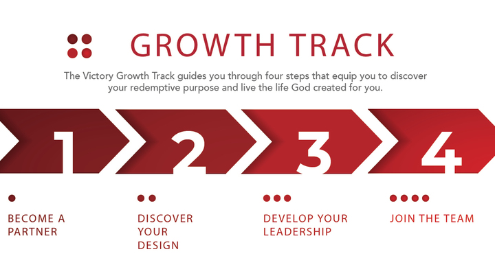 Growth Track: September: October logo image